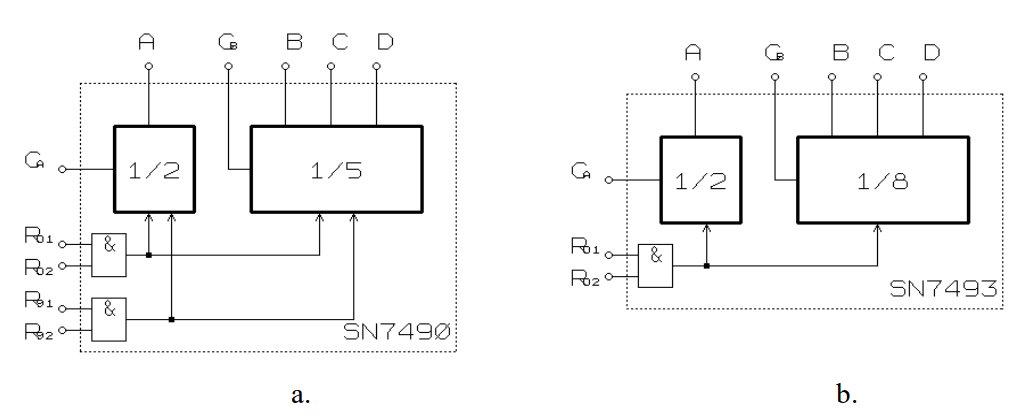 mindegyikében megtalálhatók a számlálók különböző változatai. Ebben a  pontban a TTL és CMOS IC-k néhány - viszonylag gyakran használt – számláló  típusának ... f65dba4fbe