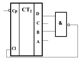 A különböző digitális mérő- és egyéb adatfeldolgozó berendezésekben az  adatok kijelzése 79dc441070